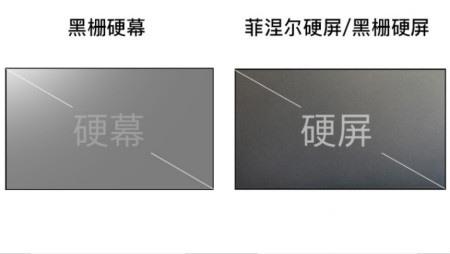黑栅硬屏与菲涅尔硬屏有啥区别