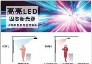 三款新HLD新光源(RICOH)投影机夏季火热上市